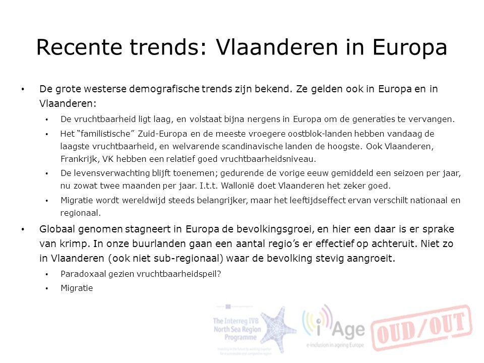 Recente trends: Vlaanderen in Europa De grote westerse demografische trends zijn bekend. Ze gelden ook in Europa en in Vlaanderen: De vruchtbaarheid l