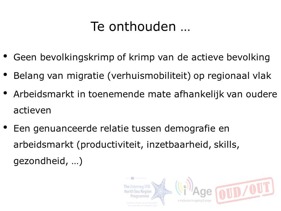 Te onthouden … Geen bevolkingskrimp of krimp van de actieve bevolking Belang van migratie (verhuismobiliteit) op regionaal vlak Arbeidsmarkt in toenem