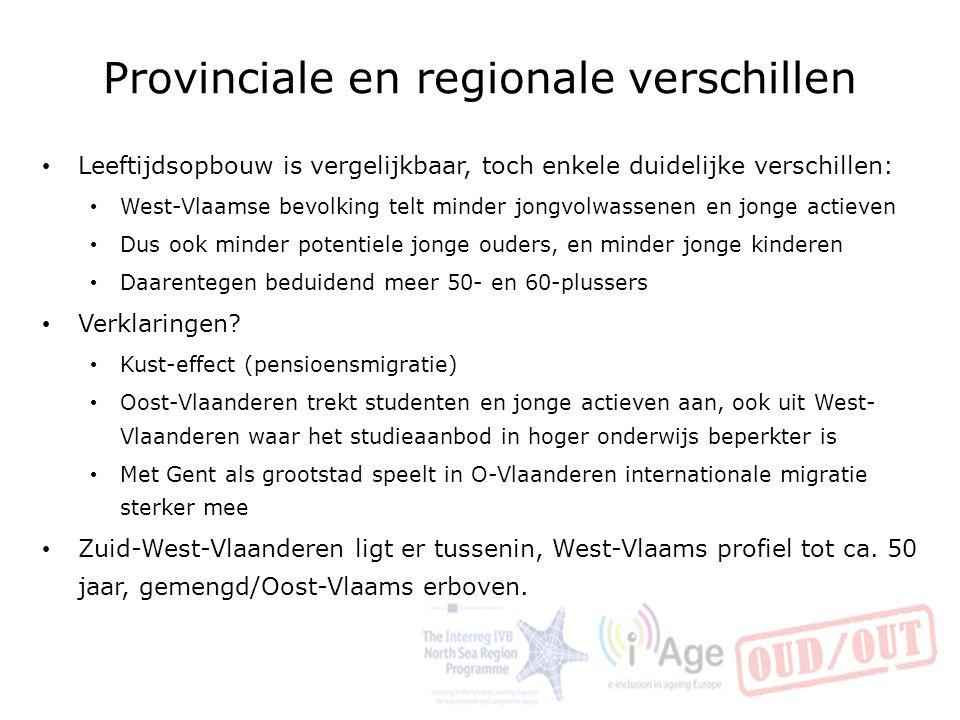 Provinciale en regionale verschillen Leeftijdsopbouw is vergelijkbaar, toch enkele duidelijke verschillen: West-Vlaamse bevolking telt minder jongvolw