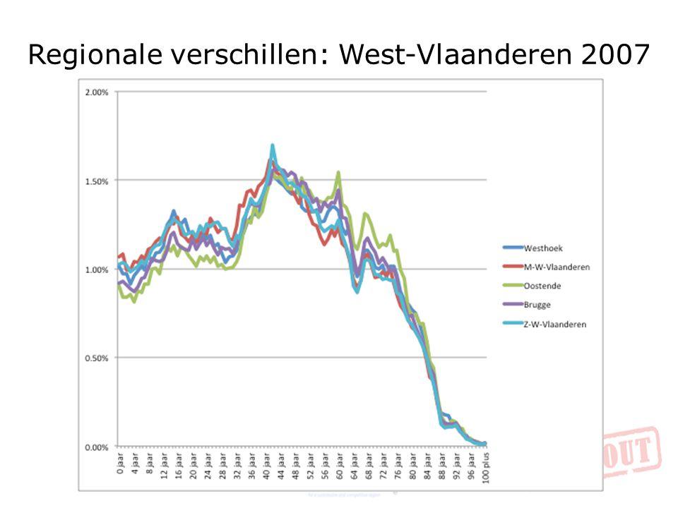 Bevolkingsprojecties West-Vlaanderen 30