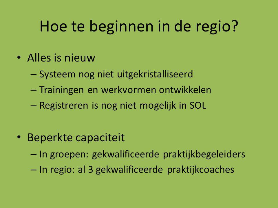 Hoe te beginnen in de regio? Alles is nieuw – Systeem nog niet uitgekristalliseerd – Trainingen en werkvormen ontwikkelen – Registreren is nog niet mo