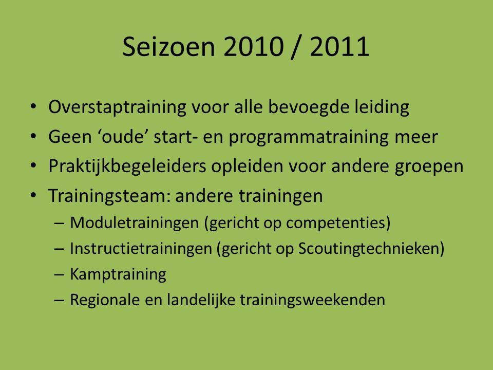 Seizoen 2010 / 2011 Overstaptraining voor alle bevoegde leiding Geen 'oude' start- en programmatraining meer Praktijkbegeleiders opleiden voor andere