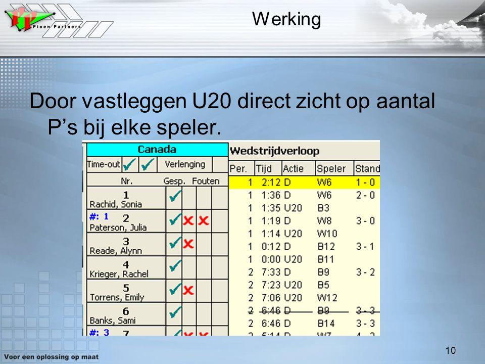 10 Werking Door vastleggen U20 direct zicht op aantal P's bij elke speler.