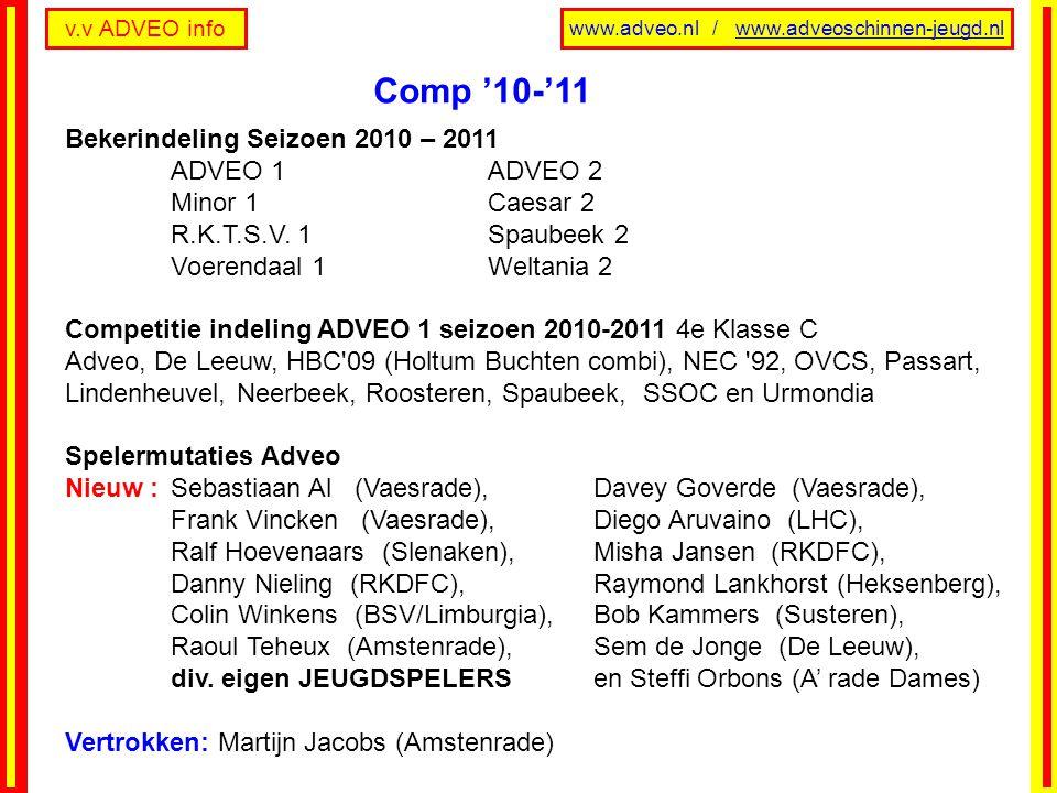 v.v ADVEO info www.adveo.nl / www.adveoschinnen-jeugd.nl Categorie per maandvoor seizoen Veld-senioren € 12,50€ 150,= Zaal-competitie € 11,50€ 138,= Veld + zaal competitie € 17,75€ 213,= Zaal - recreant zondag (10 mnd.) € 9,=€ 90,= A-B-C-D-E-F jeugd € 7,50€ 90,= Bambino s € 2,50€ 30,= Steunend lid € 3,=€ 36,= Veteranen team € 600,= Heb je vóór 1 okt.