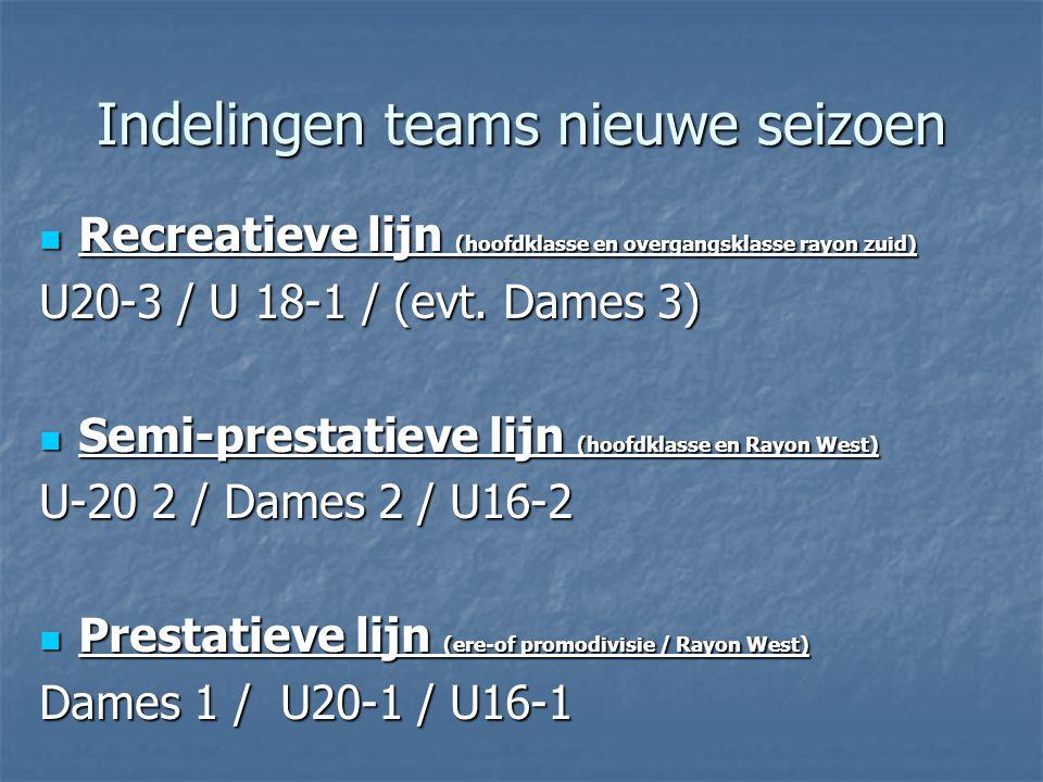 Indelingen teams nieuwe seizoen Recreatieve lijn (hoofdklasse en overgangsklasse rayon zuid) Recreatieve lijn (hoofdklasse en overgangsklasse rayon zu
