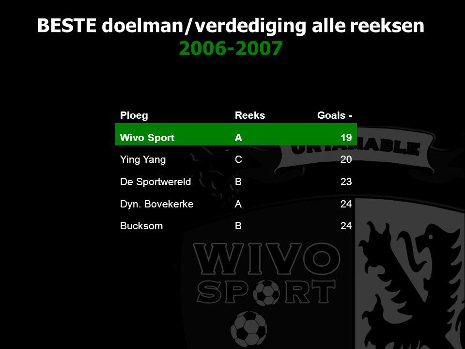 BESTE doelman/verdediging alle reeksen 2006-2007 PloegReeksGoals - Wivo SportA19 Ying YangC20 De SportwereldB23 Dyn.