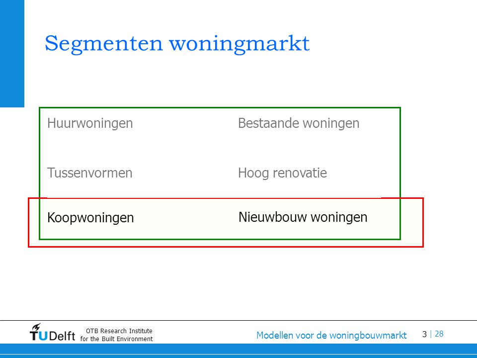 3 Modellen voor de woningbouwmarkt | 28 OTB Research Institute for the Built Environment Segmenten woningmarkt Huurwoningen Koopwoningen Tussenvormen Bestaande woningen Nieuwbouw woningen Hoog renovatie HuurwoningenBestaande woningen TussenvormenHoog renovatie