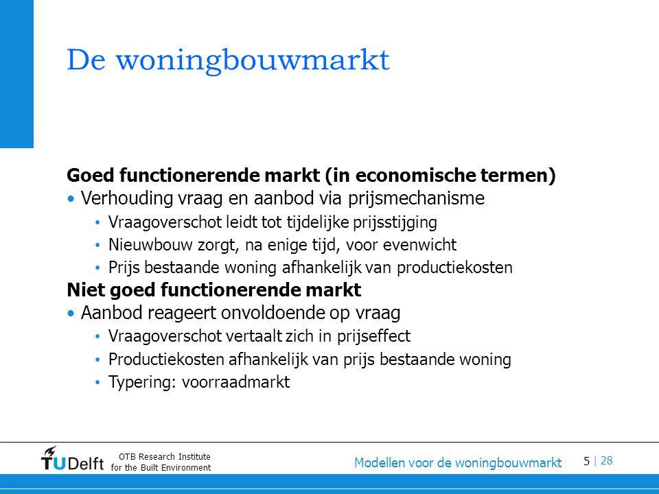 6 Modellen voor de woningbouwmarkt | 28 OTB Research Institute for the Built Environment Modelleren P* Q* Poterba (1984) Model voor woningproductie Q** P *** P** Stable arm