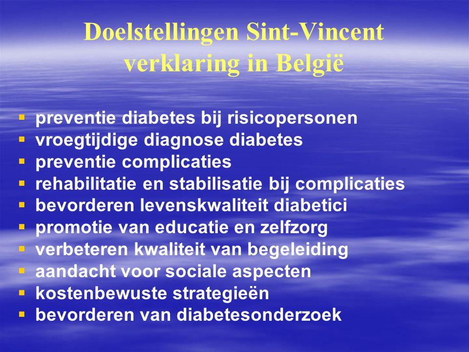 Doelstellingen Sint-Vincent verklaring in België   preventie diabetes bij risicopersonen   vroegtijdige diagnose diabetes   preventie complicati