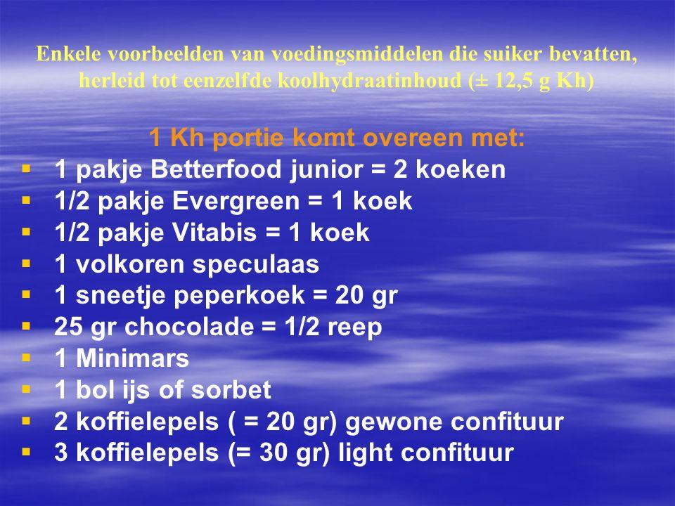 Enkele voorbeelden van voedingsmiddelen die suiker bevatten, herleid tot eenzelfde koolhydraatinhoud (± 12,5 g Kh) 1 Kh portie komt overeen met:   1