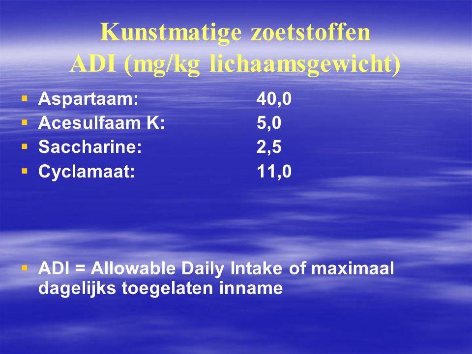 Kunstmatige zoetstoffen ADI (mg/kg lichaamsgewicht)   Aspartaam:40,0   Acesulfaam K:5,0   Saccharine:2,5   Cyclamaat:11,0   ADI = Allowable