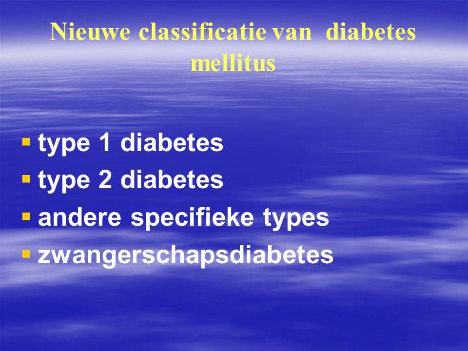 Nieuwe richtlijnen voor de diagnose van diabetes mellitus.