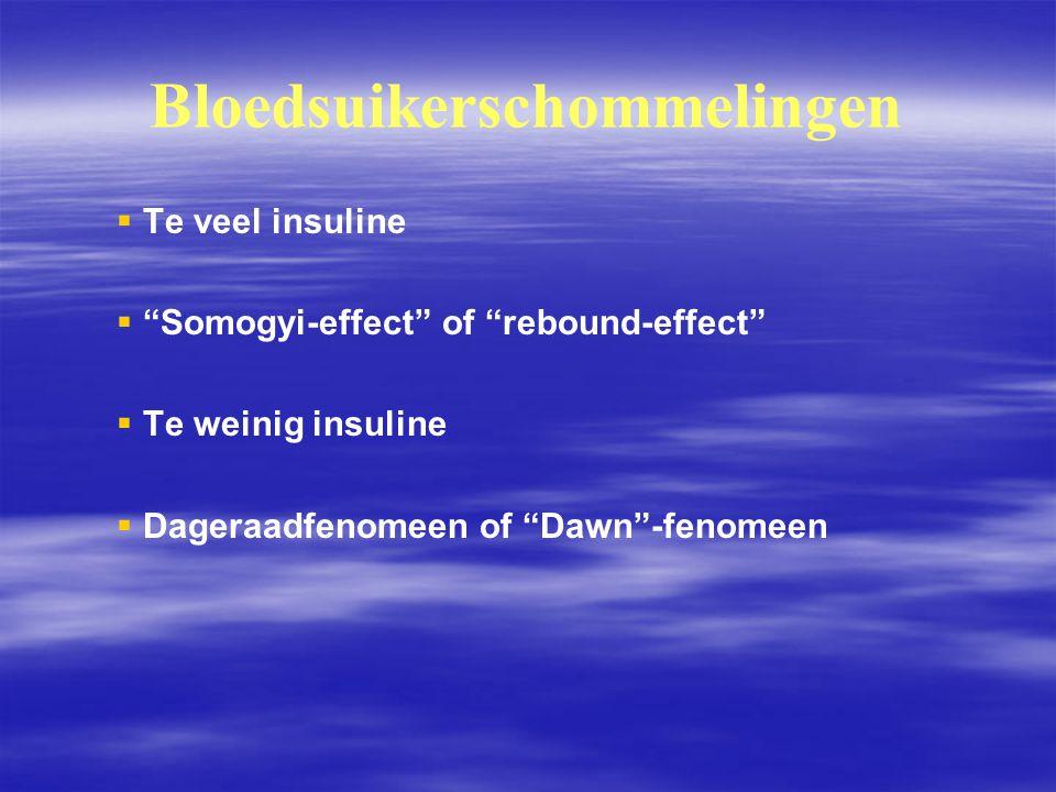 """Bloedsuikerschommelingen   Te veel insuline   """"Somogyi ‑ effect"""" of """"rebound ‑ effect""""   Te weinig insuline   Dageraadfenomeen of """"Dawn"""" ‑ fen"""