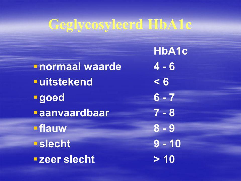 Geglycosyleerd HbA1c HbA1c   normaal waarde4 - 6   uitstekend< 6   goed6 - 7   aanvaardbaar7 - 8   flauw8 - 9   slecht9 - 10   zeer slec