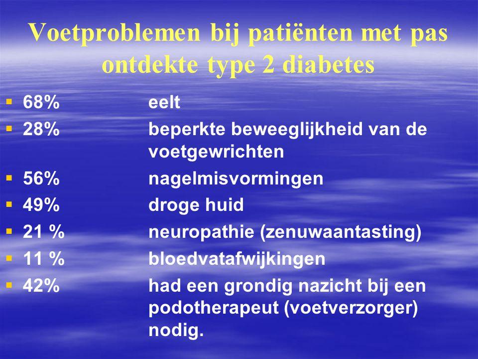 Voetproblemen bij patiënten met pas ontdekte type 2 diabetes   68% eelt   28% beperkte beweeglijkheid van de voetgewrichten   56% nagelmisvormin