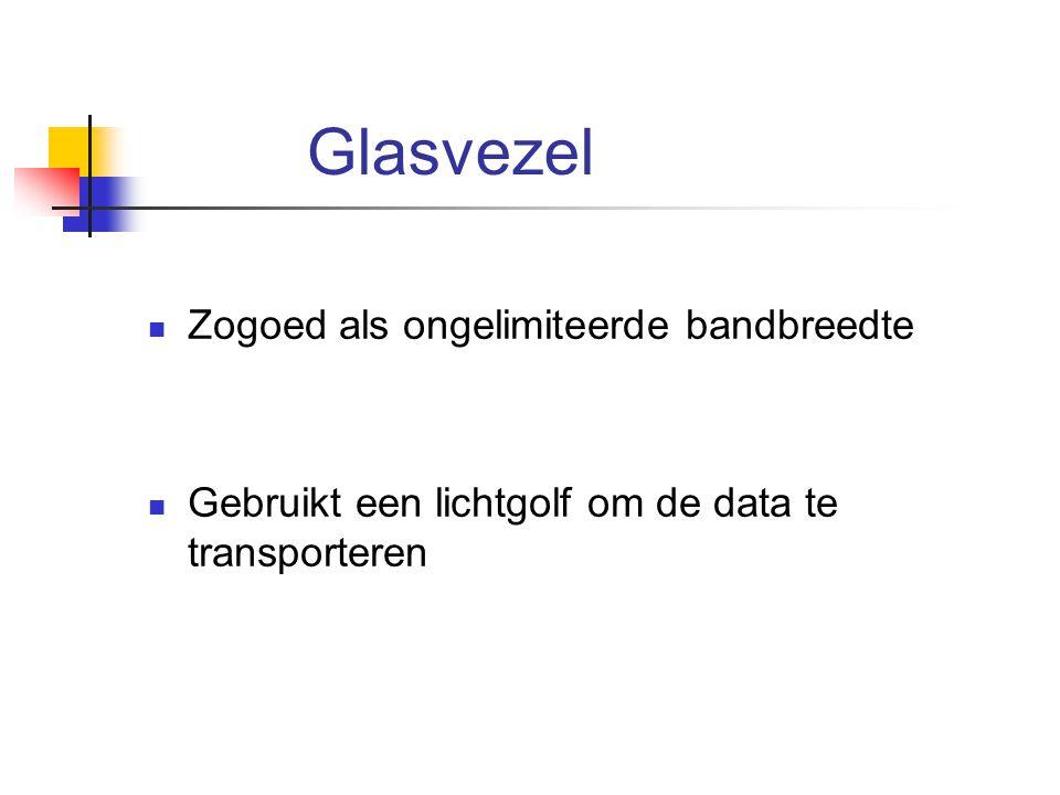 Glasvezel Zogoed als ongelimiteerde bandbreedte Gebruikt een lichtgolf om de data te transporteren