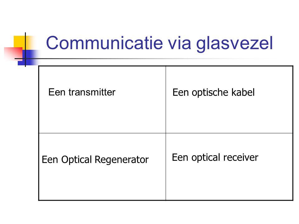 Communicatie via glasvezel Een transmitter Een optische kabel Een Optical Regenerator Een optical receiver