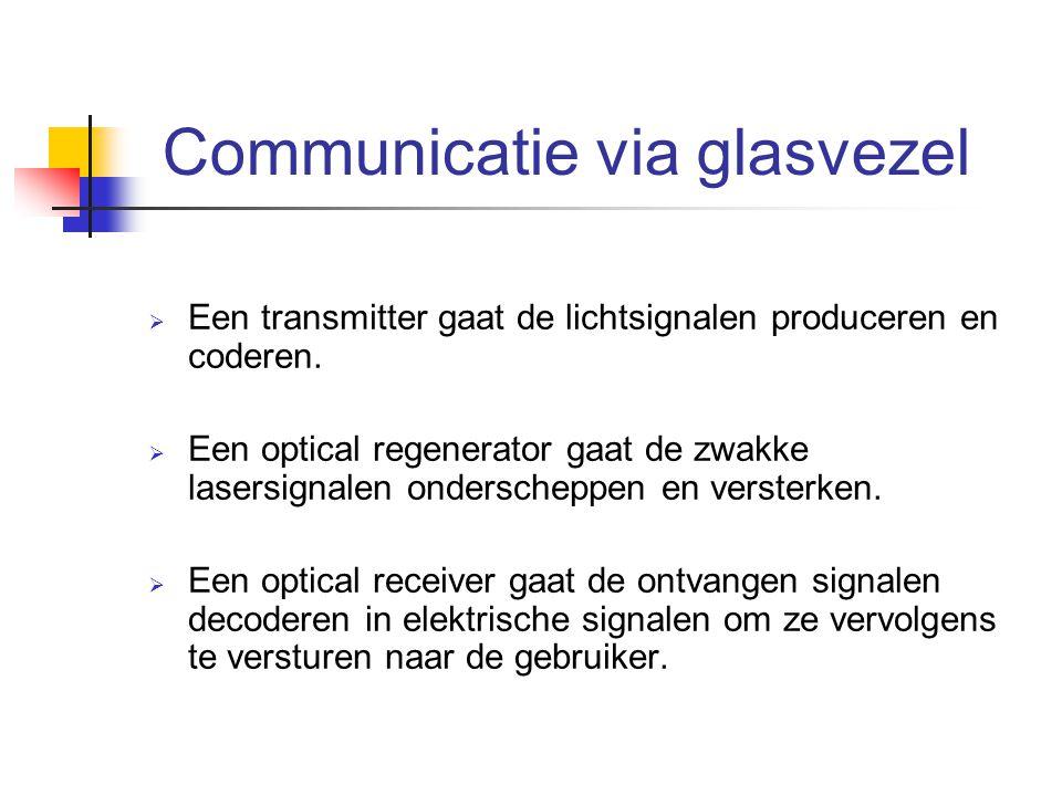 Communicatie via glasvezel  Een transmitter gaat de lichtsignalen produceren en coderen.  Een optical regenerator gaat de zwakke lasersignalen onder