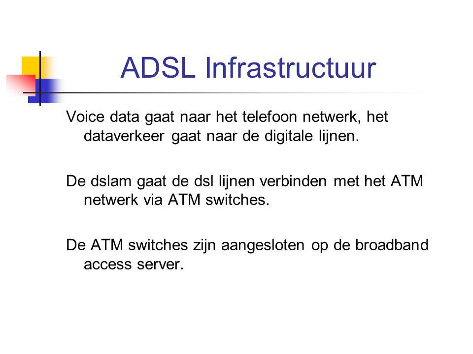 ADSL Infrastructuur Voice data gaat naar het telefoon netwerk, het dataverkeer gaat naar de digitale lijnen. De dslam gaat de dsl lijnen verbinden met