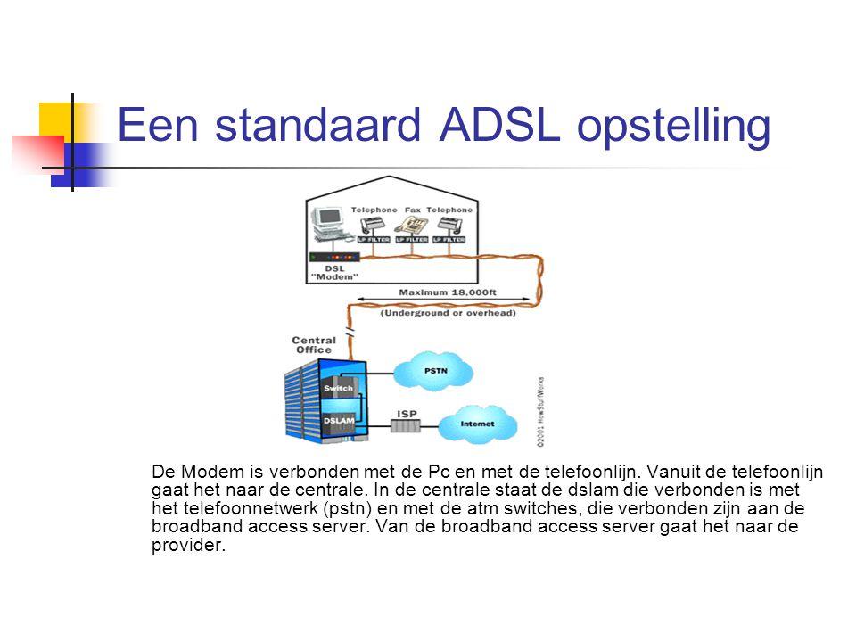 Een standaard ADSL opstelling De Modem is verbonden met de Pc en met de telefoonlijn. Vanuit de telefoonlijn gaat het naar de centrale. In de centrale
