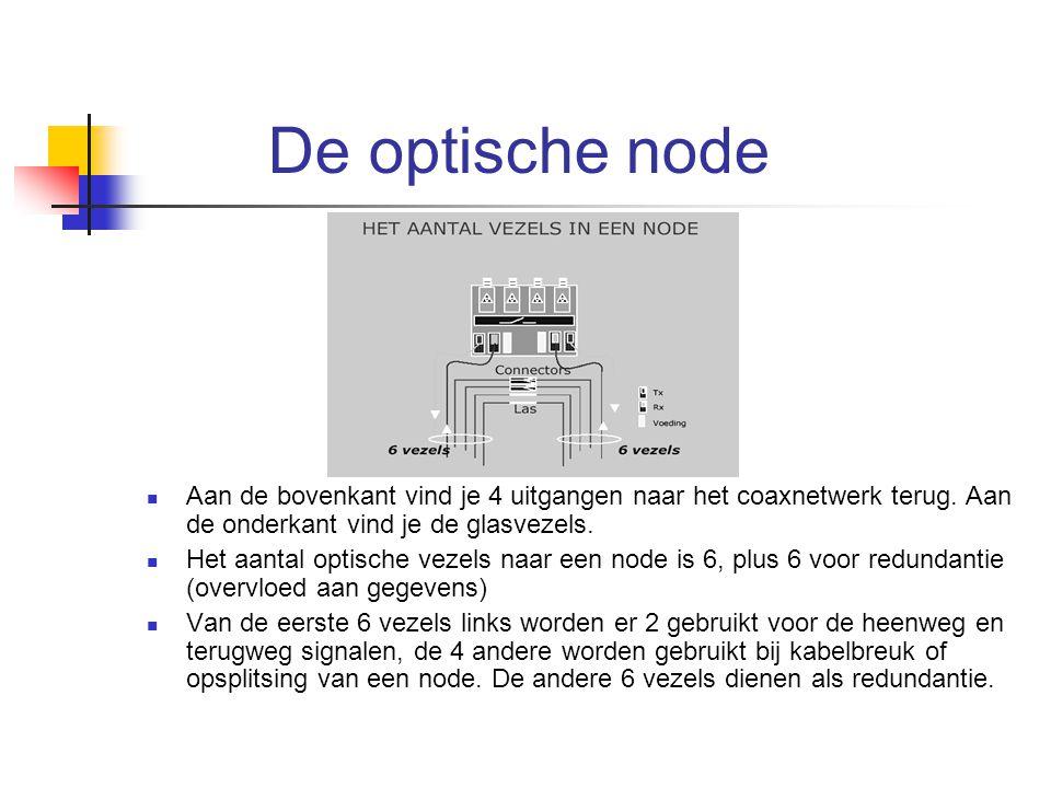 De optische node Aan de bovenkant vind je 4 uitgangen naar het coaxnetwerk terug. Aan de onderkant vind je de glasvezels. Het aantal optische vezels n