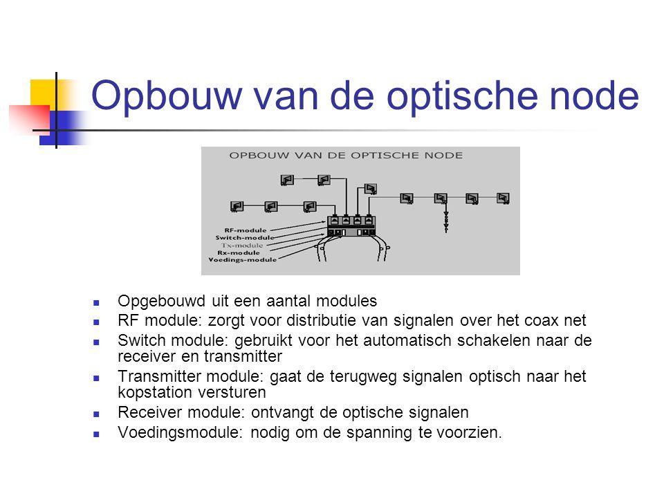 Opbouw van de optische node Opgebouwd uit een aantal modules RF module: zorgt voor distributie van signalen over het coax net Switch module: gebruikt