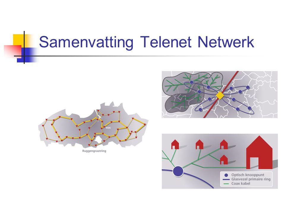 Samenvatting Telenet Netwerk