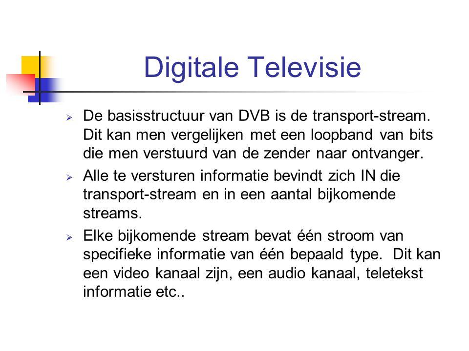 Digitale Televisie  De basisstructuur van DVB is de transport-stream. Dit kan men vergelijken met een loopband van bits die men verstuurd van de zend