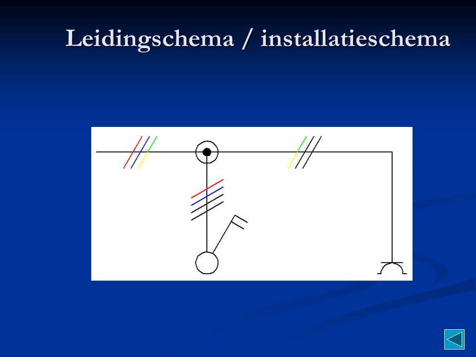 Leidingschema / installatieschema