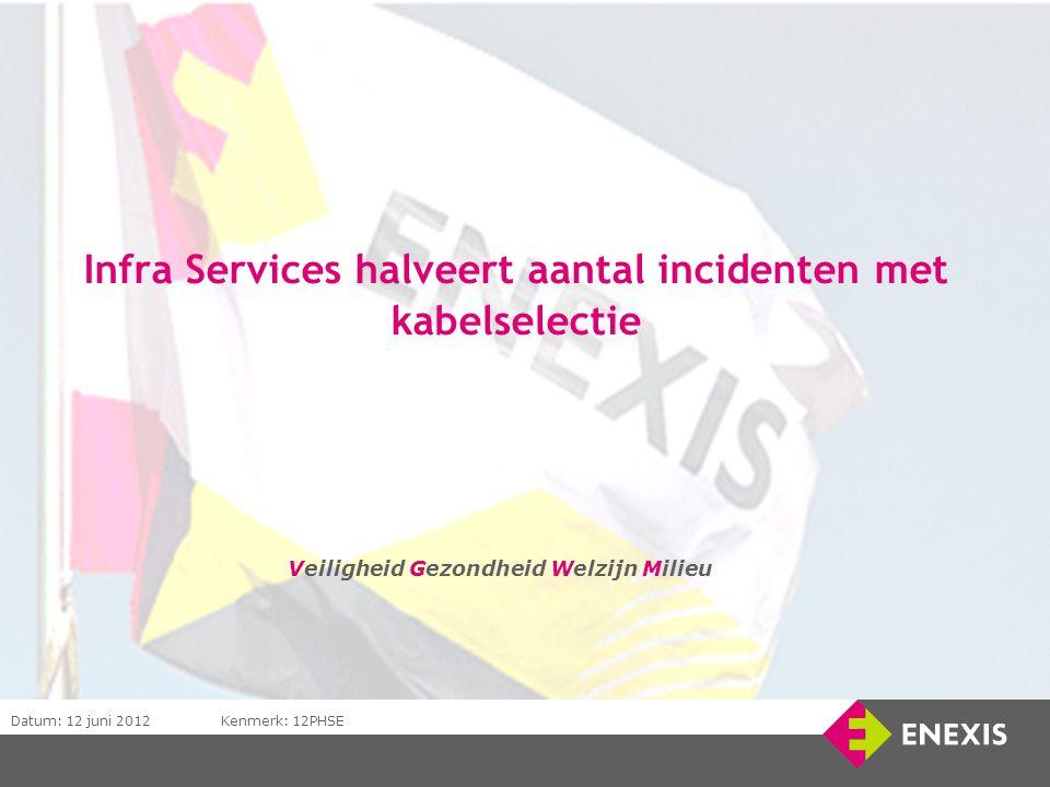 Infra Services halveert aantal incidenten met kabelselectie Datum: 12 juni 2012Kenmerk: 12PHSE Veiligheid Gezondheid Welzijn Milieu