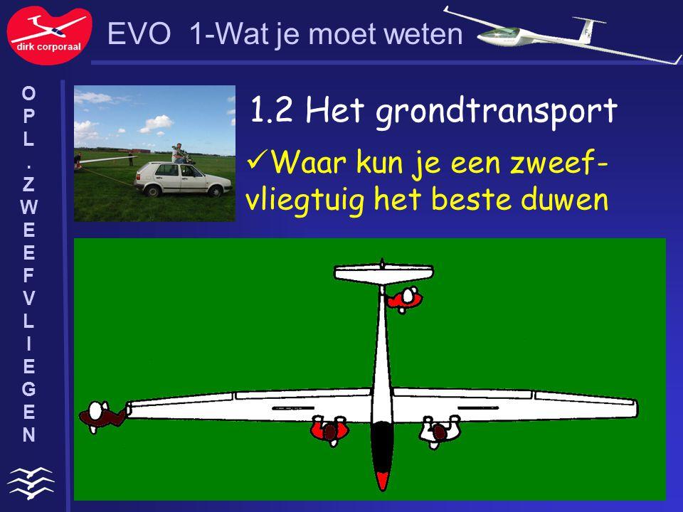 1.2 Het grondtransport Waar kun je een zweef- vliegtuig het beste duwen EVO 1-Wat je moet weten OPL.ZWEEFVLIEGENOPL.ZWEEFVLIEGEN