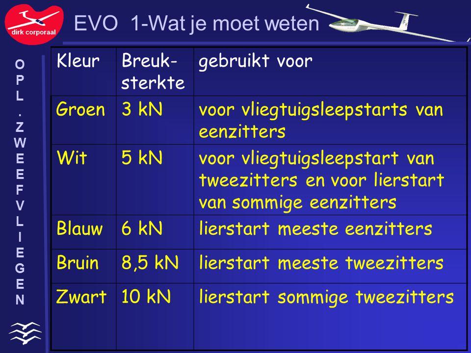 KleurBreuk- sterkte gebruikt voor Groen3 kNvoor vliegtuigsleepstarts van eenzitters Wit5 kNvoor vliegtuigsleepstart van tweezitters en voor lierstart