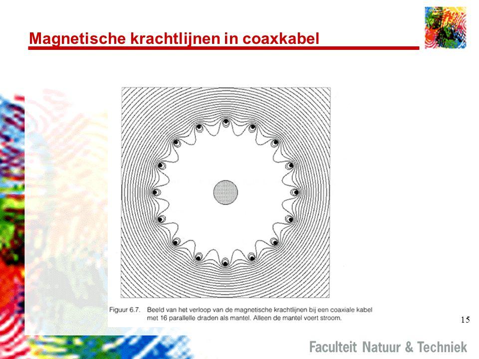 15 Magnetische krachtlijnen in coaxkabel