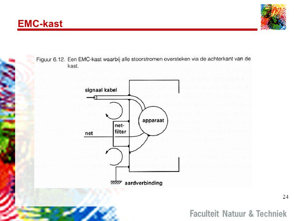 24 EMC-kast