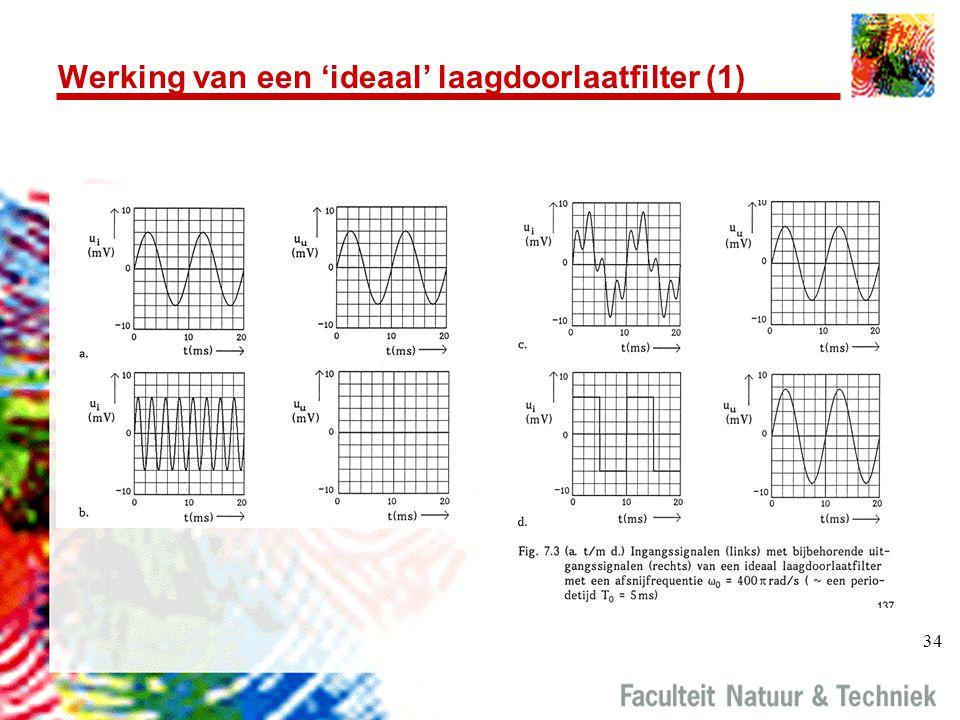 34 Werking van een 'ideaal' laagdoorlaatfilter (1)