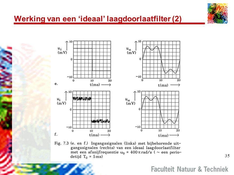 35 Werking van een 'ideaal' laagdoorlaatfilter (2)