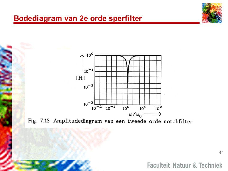 44 Bodediagram van 2e orde sperfilter