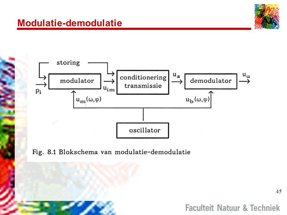 45 Modulatie-demodulatie