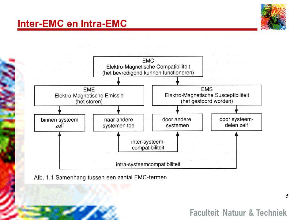 5 Inter-EMC en Intra-EMC