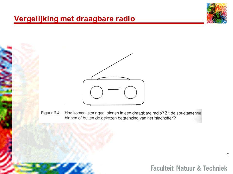 7 Vergelijking met draagbare radio