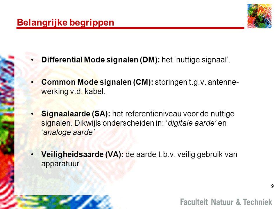 9 Belangrijke begrippen Differential Mode signalen (DM): het 'nuttige signaal'. Common Mode signalen (CM): storingen t.g.v. antenne- werking v.d. kabe