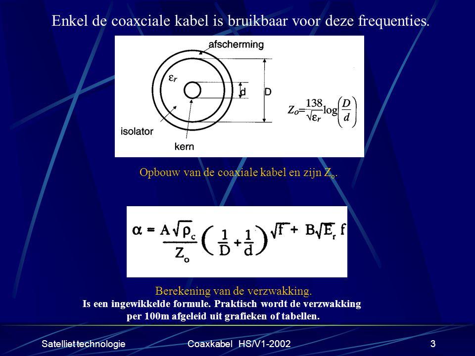 Satelliet technologieCoaxkabel HS/V1-20023 Enkel de coaxciale kabel is bruikbaar voor deze frequenties.