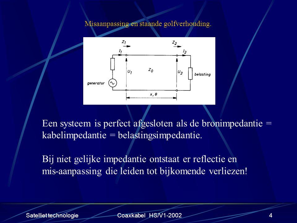 Satelliet technologieCoaxkabel HS/V1-20024 Misaanpassing en staande golfverhouding.