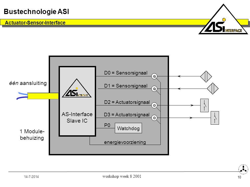 14-7-2014 Actuator-Sensor-Interface 10 Bustechnologie ASI workshop week 8 2001 D0 = Sensorsignaal D1 = Sensorsignaal D2 = Actuatorsignaal D3 = Actuato