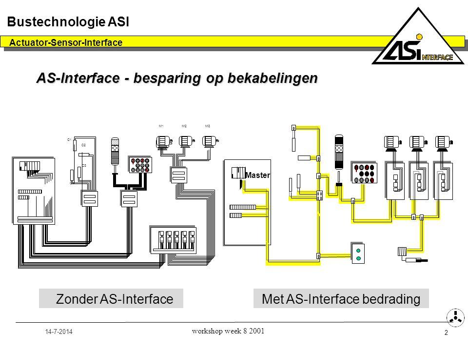 14-7-2014 Actuator-Sensor-Interface 3 Bustechnologie ASI workshop week 8 2001 basismodule aan de installatie bevestigen AS-I kabel in de kabel- geleiding leggen, en daarna pas doordrukken gebruikersmodule opschroeven Eenvoudige, betrouwbare en voordelige aansluiting.