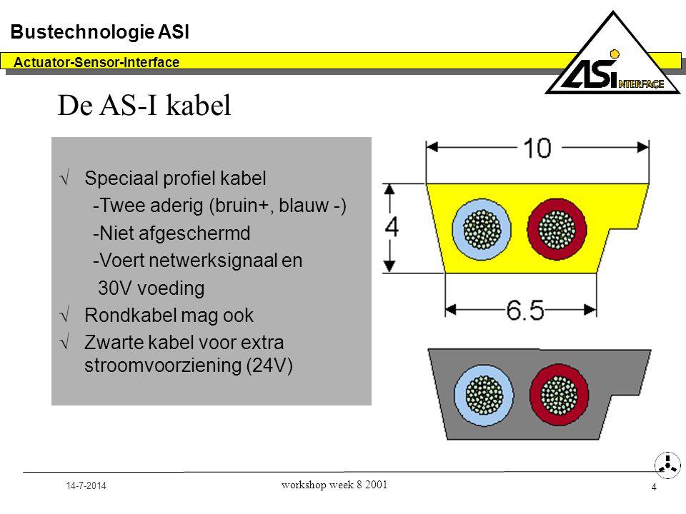 14-7-2014 Actuator-Sensor-Interface 4 Bustechnologie ASI workshop week 8 2001 De AS-I kabel  Speciaal profiel kabel -Twee aderig (bruin+, blauw -) -N