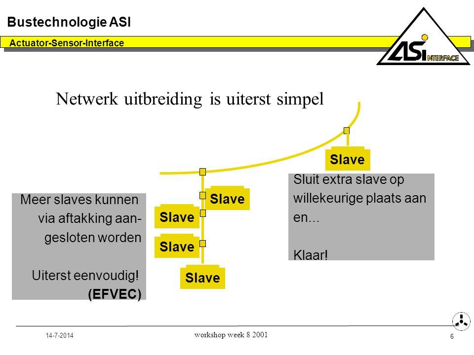 14-7-2014 Actuator-Sensor-Interface 6 Bustechnologie ASI workshop week 8 2001 Netwerk uitbreiding is uiterst simpel Meer slaves kunnen via aftakking a