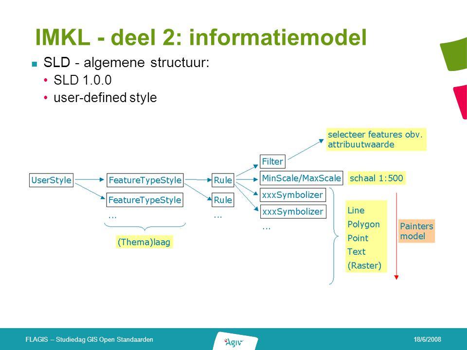 18/6/2008 FLAGIS – Studiedag GIS Open Standaarden IMKL - deel 2: informatiemodel SLD - algemene structuur: SLD 1.0.0 user-defined style