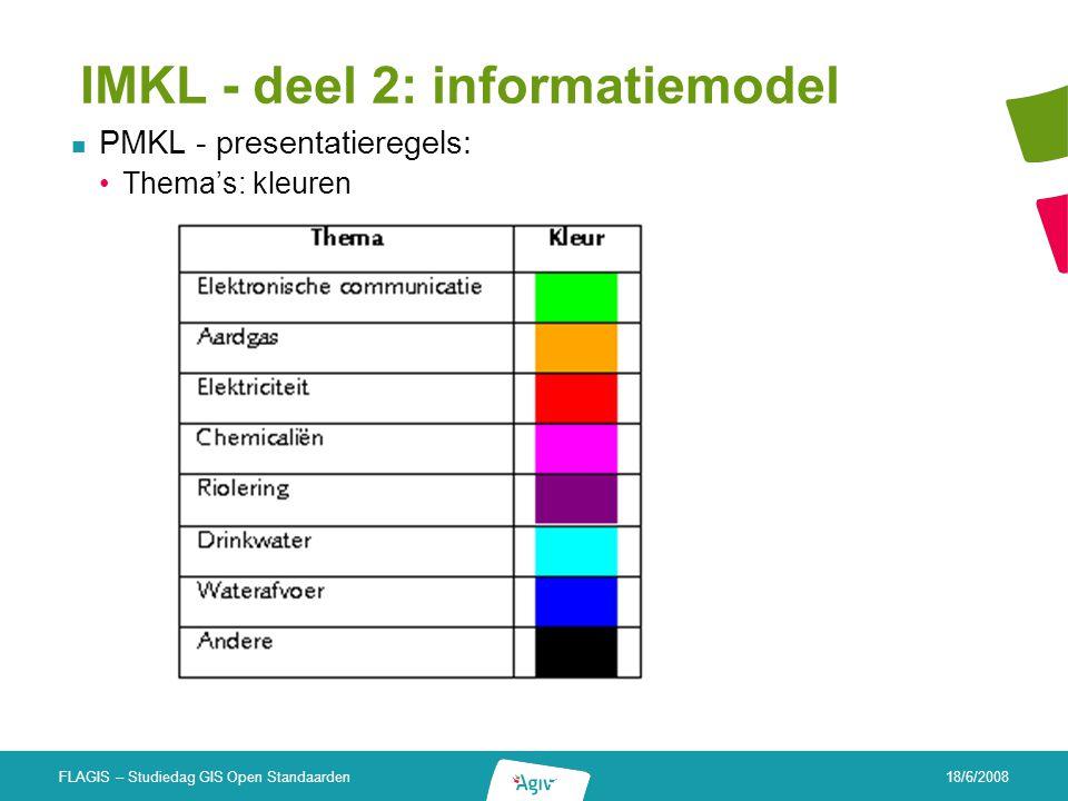 18/6/2008 FLAGIS – Studiedag GIS Open Standaarden IMKL - deel 2: informatiemodel PMKL - presentatieregels: Thema's: kleuren