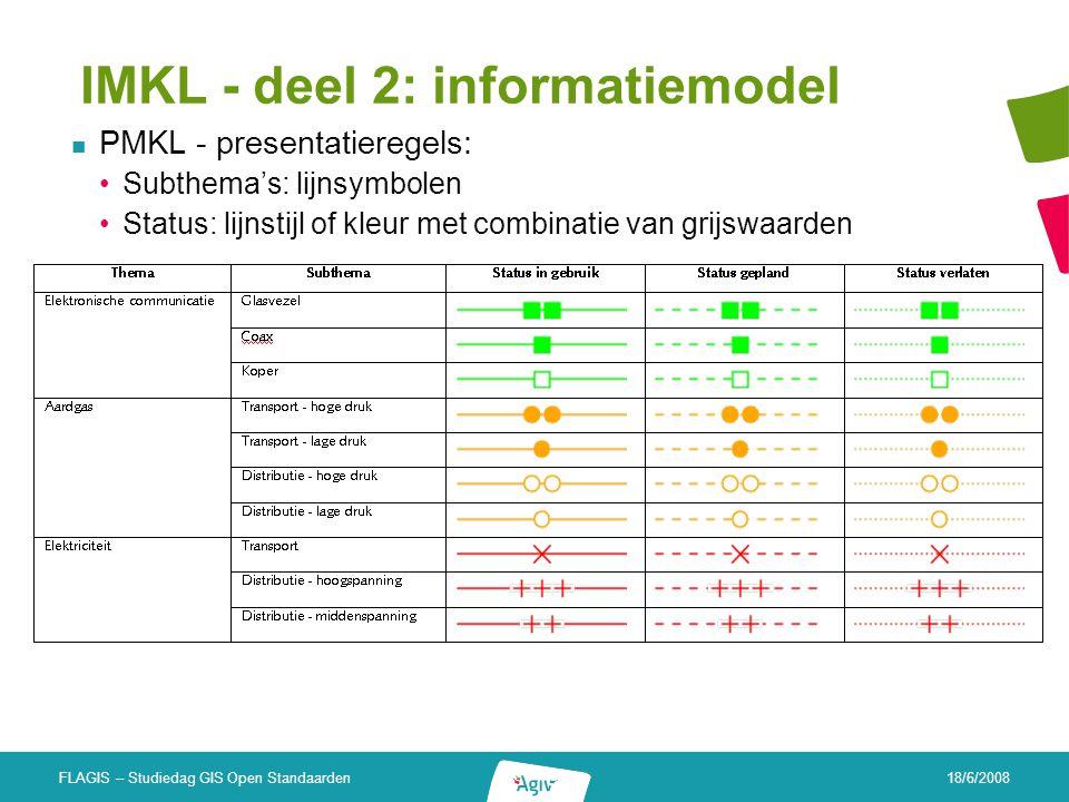 18/6/2008 FLAGIS – Studiedag GIS Open Standaarden IMKL - deel 2: informatiemodel PMKL - presentatieregels: Subthema's: lijnsymbolen Status: lijnstijl